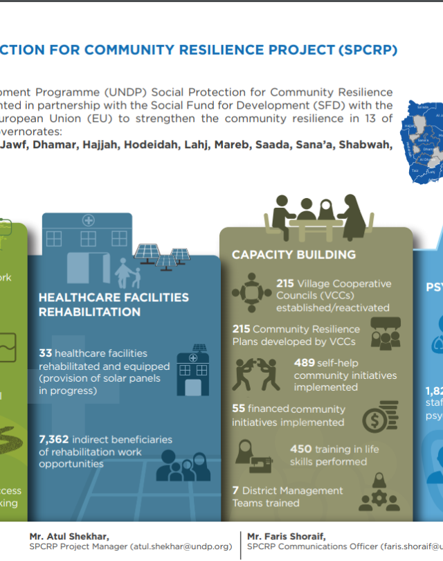 Social Protection for Community Resilience